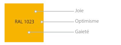 belton ral 1023 jaune signalisation